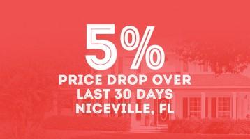 5 percent price drop Niceville Homes