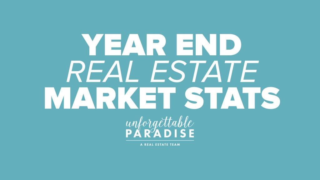 Destin Real Estate Market